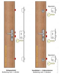 meerpuntsluiting-2-241x300